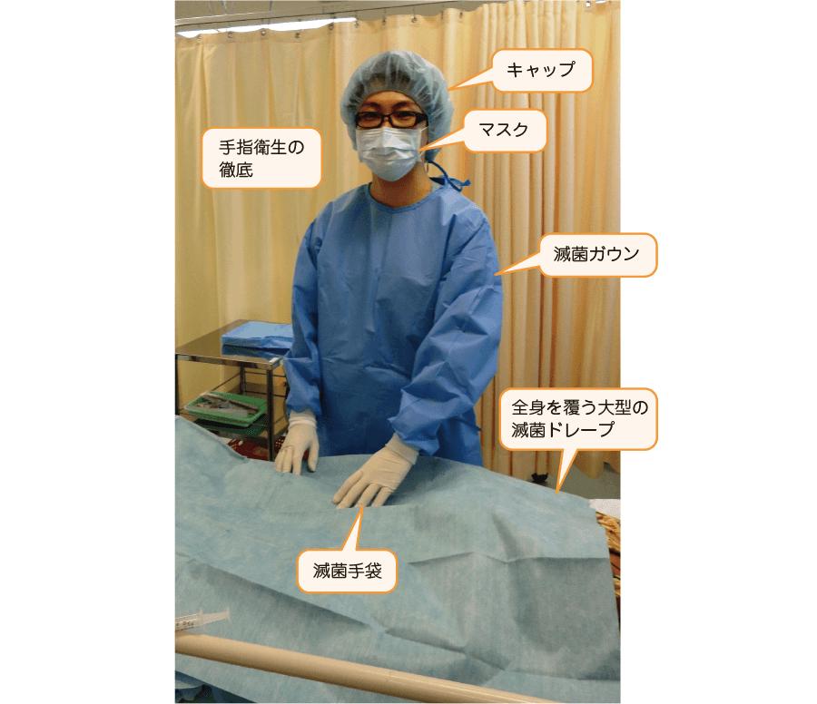 中心静脈カテーテル挿入時の  マキシマル・バリアプリコーション