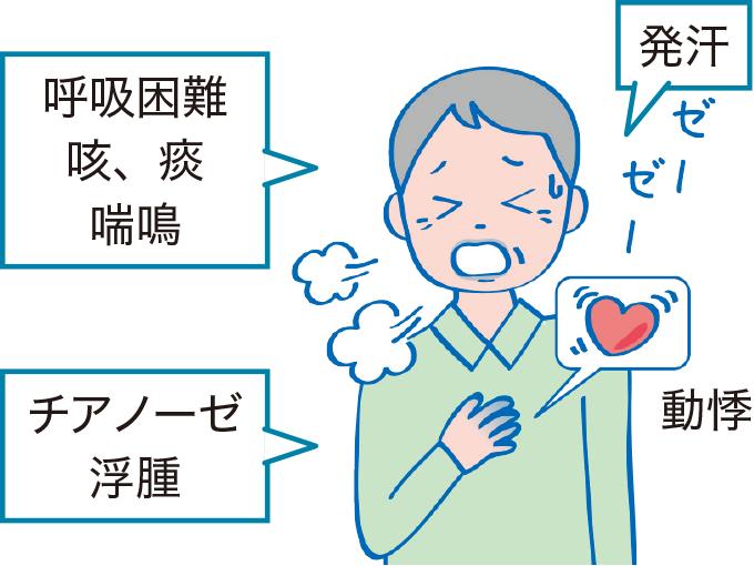 呼吸器疾患の患者さんでよくみられる症状
