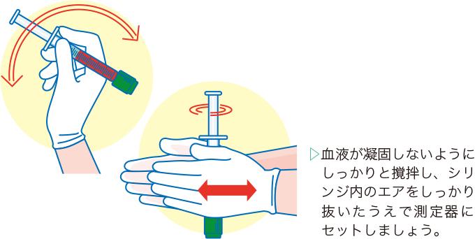 採血後の注意点