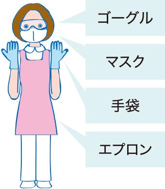 個人防護具(PPE;personal protective equipment)