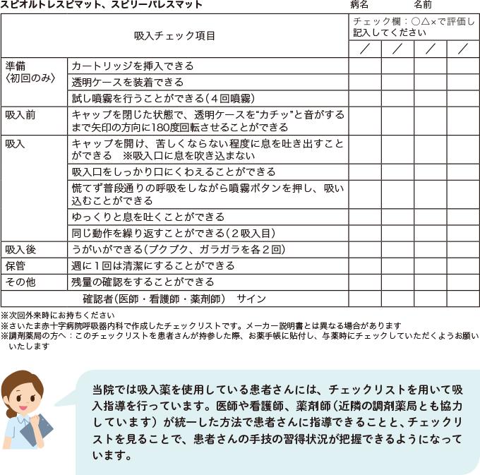 吸入指導用紙の例(さいたま赤十字病院の場合)