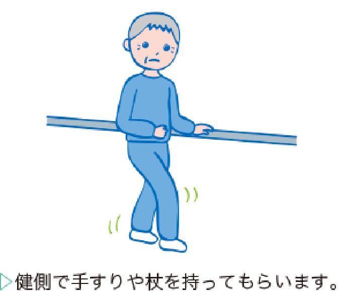 図3:歩行訓練の例