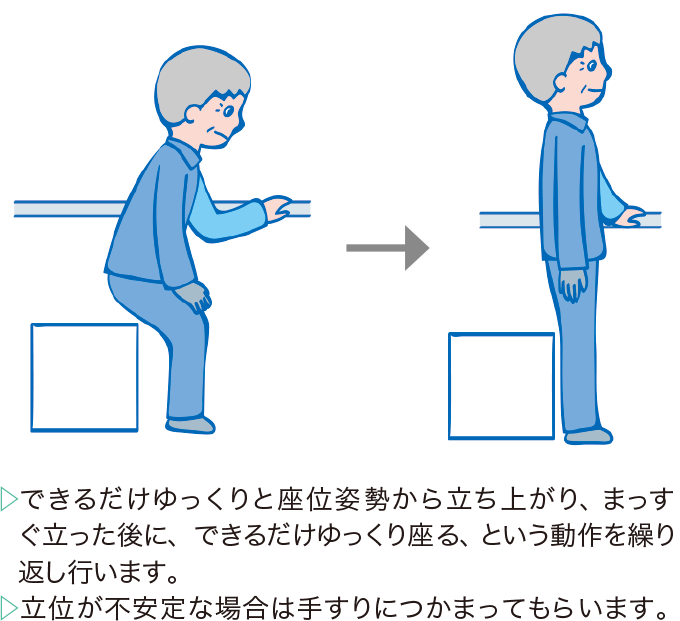 図2立位訓練の例
