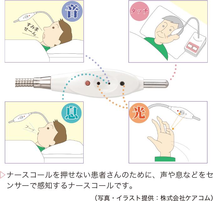 図3ナースコールの工夫(マルチケアコール®)