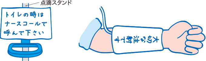 図2メモの活用例