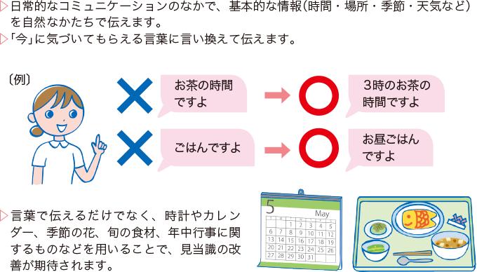 図4リアリティーオリエンテーション(現実見当識訓練)