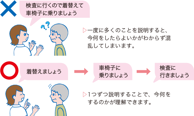 図5声かけの例