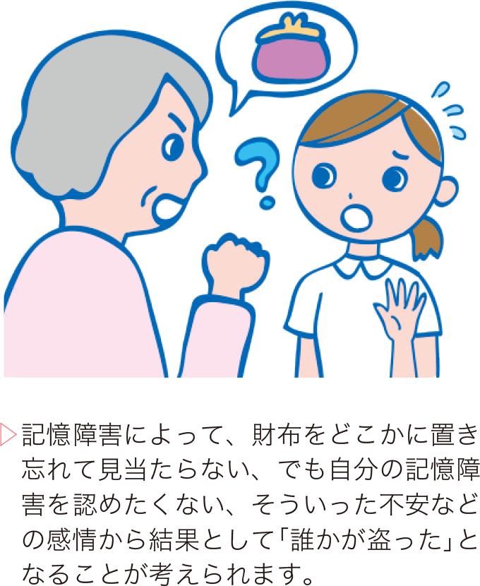 図3物盗られ妄想