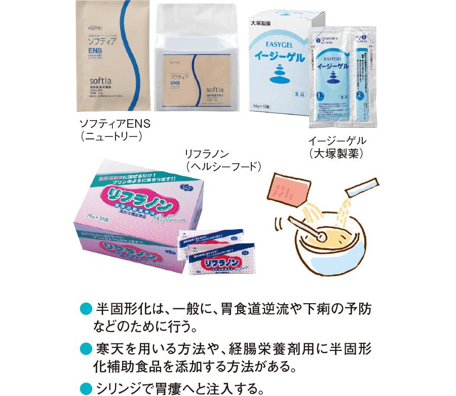 半固形化補助食品(例)
