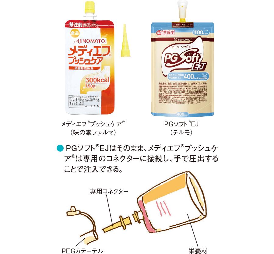 チアーパック入り半固形化栄養剤