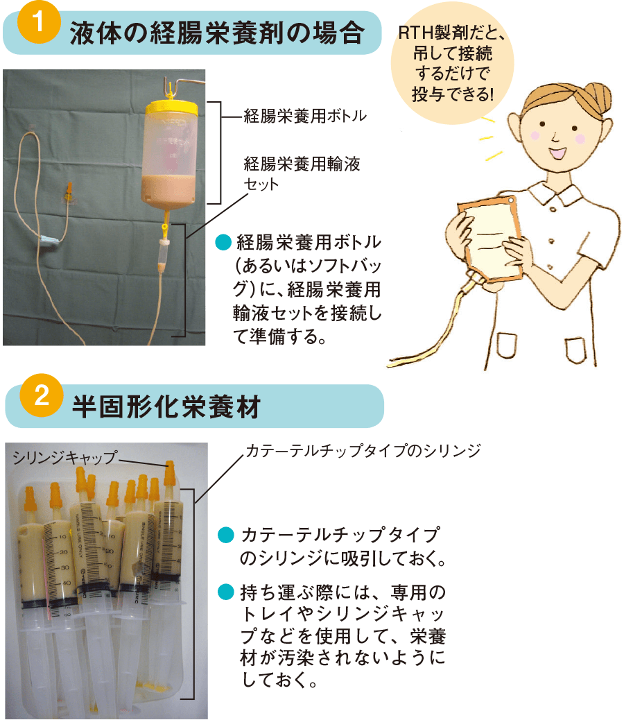 経腸栄養剤の準備(例)