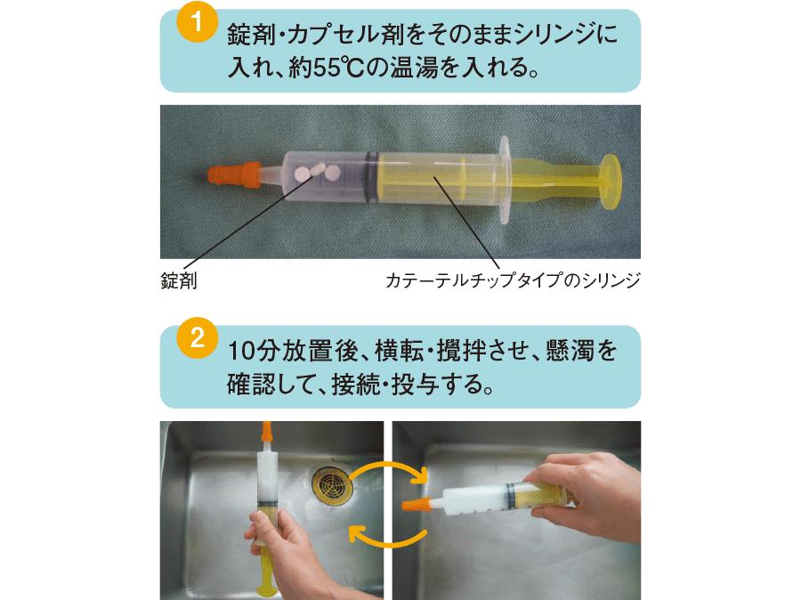 簡易懸濁法による薬剤の投与