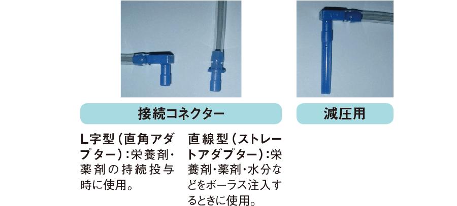 接続コネクターの種類