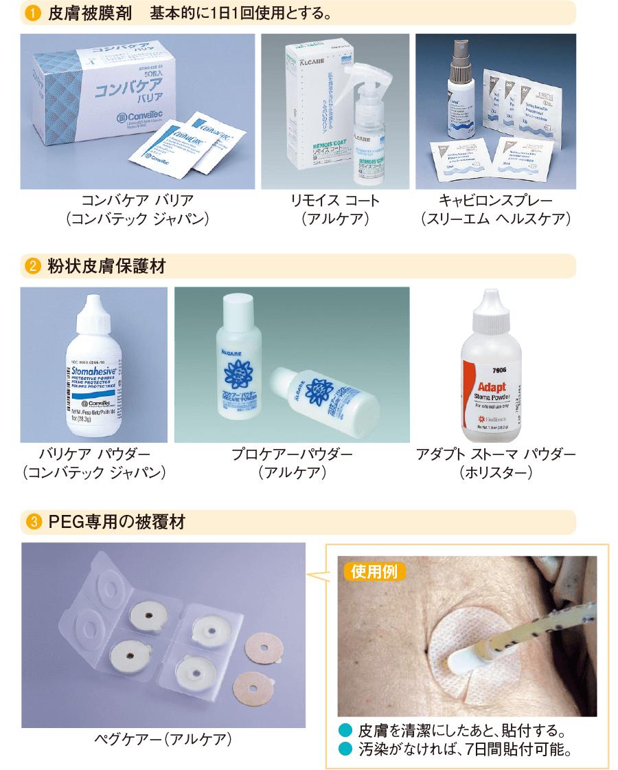 皮膚保護に用いる物品