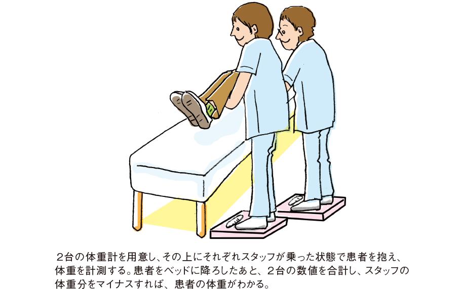 2つの体重計を用いた体重計測