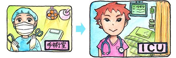 手術室からICUへのキャリアプランを表すイラスト。