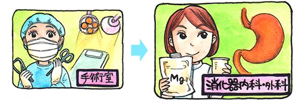 手術室から消化器内科へのキャリアプランを表すイラスト。