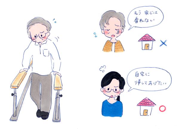 リハビリテーション中の後藤さんと家での介護を断わりたい妻、自宅に帰したいと思う娘の意見が分かれた所を説明するイラスト