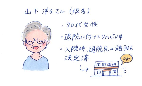 今回の患者さん、山下洋子さん(仮名)。70代女性、退院に向けてリハビリ中、入院時、退院先の施設も決定済み。