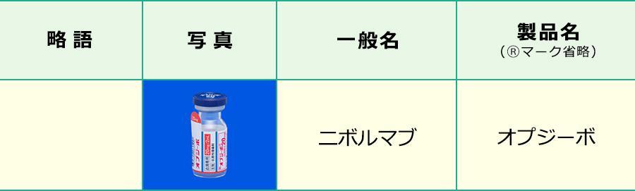ニボルマブ療法で使用する薬剤