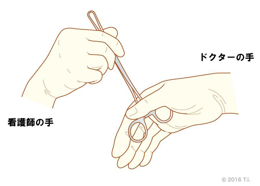 アリス鉗子の手渡し方