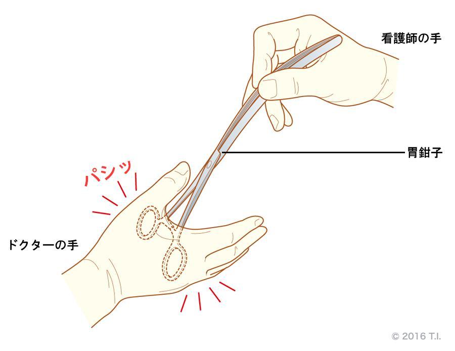 胃鉗子の手渡し方