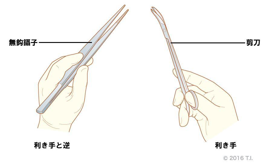 利き手と反対の手で持つ(右手が利き手の場合)