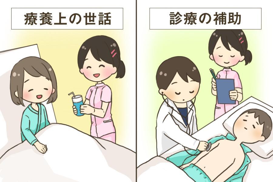 看護師の業務は、「療養上の世話」と「診療の補助」