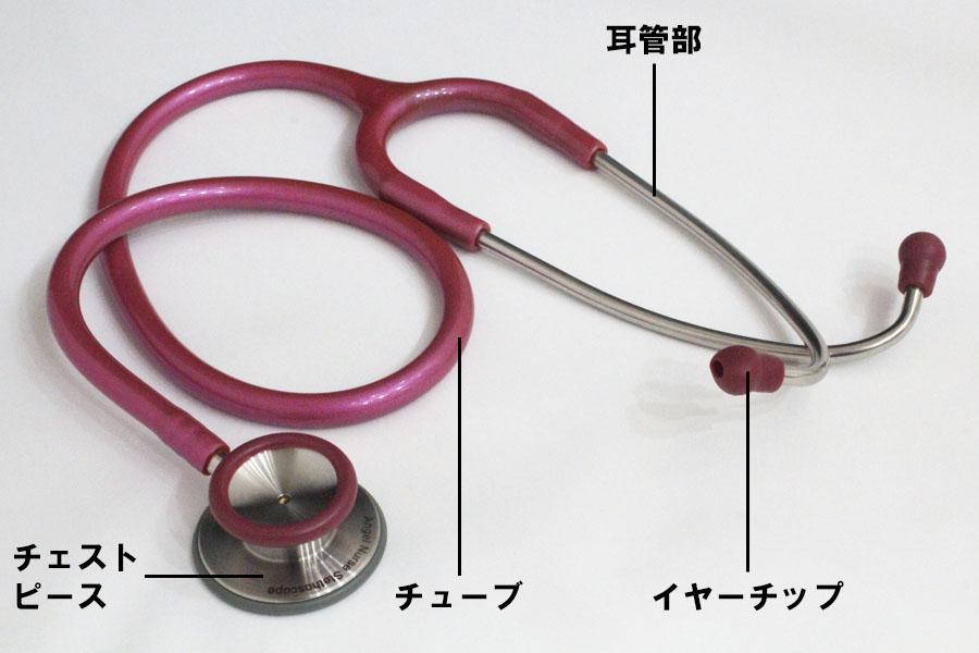一般的な聴診器の構造