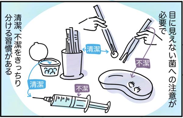 目に見えない菌への注意が必要で、清潔・不潔をきっちり分ける習慣があります。