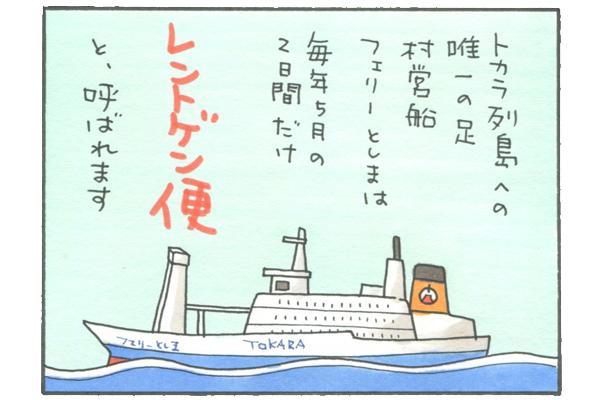 トカラ列島への唯一の足、村営船フェリーとしまは毎年5月の2日間だけ「レントゲン便」と呼ばれます