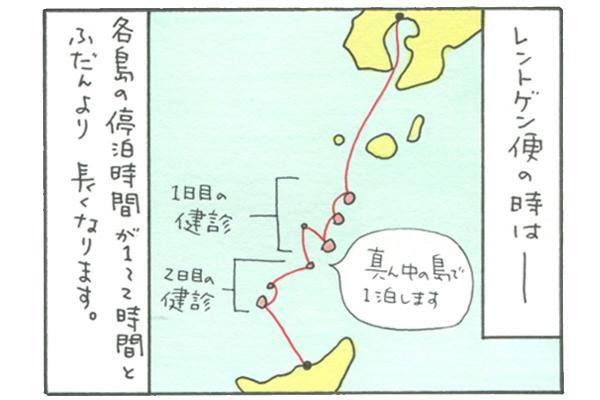 レントゲン便の時は、各島の停泊時間が1~2時間と普段より長く、そのため1日目と2日目の健診の真ん中の島で1泊します