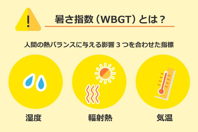暑さ指数(WBGT)とは?