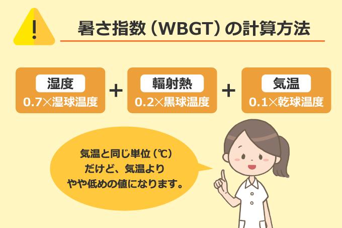 暑さ指数(WBGT)の計算方法/0.7✕湿球温度+0.2✕黒球温度+0.1✕乾球温度