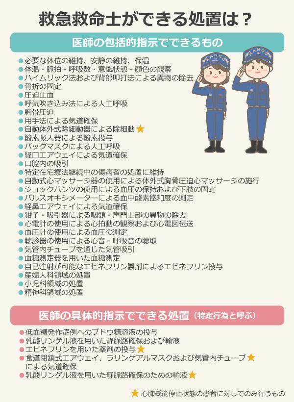 救命 求人 救急 士 救急救命士|正社員の求人情報|ジモティー