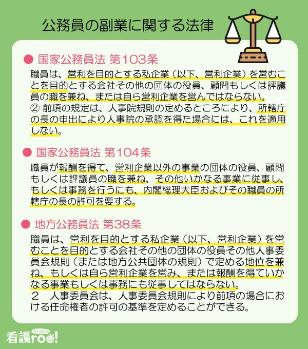 公務員の副業に関する法律