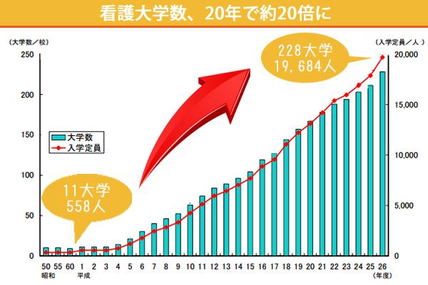 トップ|日本医科大学 看護専門学校 - nms.ac.jp