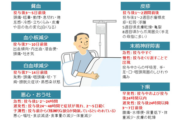 がん看護専門看護師 外来化学療法センター主任 濱田麻美子