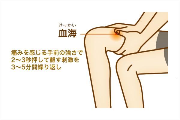 看護師専用Webマガジン ステキナース研究所 | 生理痛に効くツボ