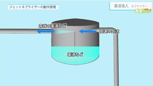 吸入器(エアゾル発生装置)の種類と特徴 | 呼吸療 …