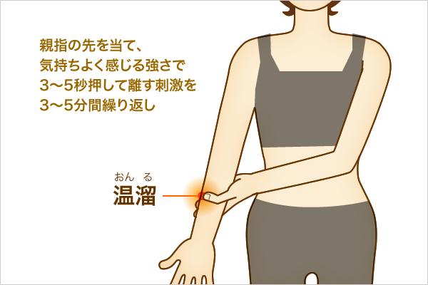 温溜のツボを親指の先を当て、気持ちよく感じる強さで3~5秒押して話す刺激を3~5分間繰り返す説明を含めたイラスト