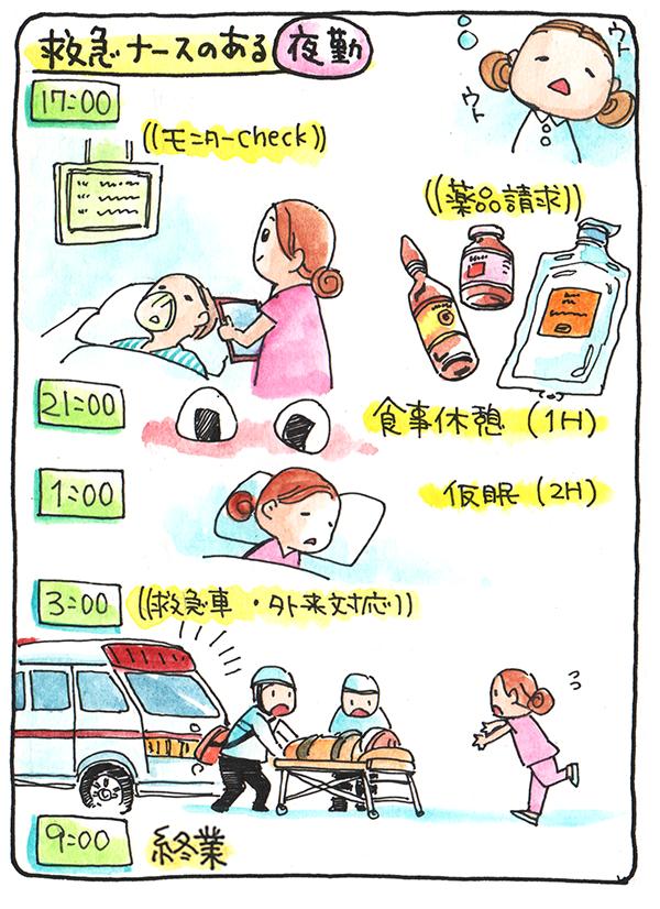 救急看護師の夜勤スケジュール